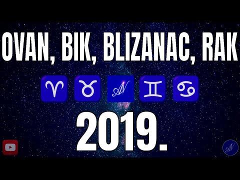 OVAN, BIK, BLIZANAC, RAK u 2019.!