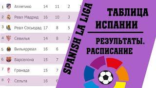 Футбол чемпионат Испании Итоги 16 тура Результаты таблица расписание