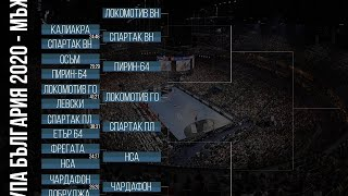 Жребии за 1/4 финалите в турнира Купа България при мъжете