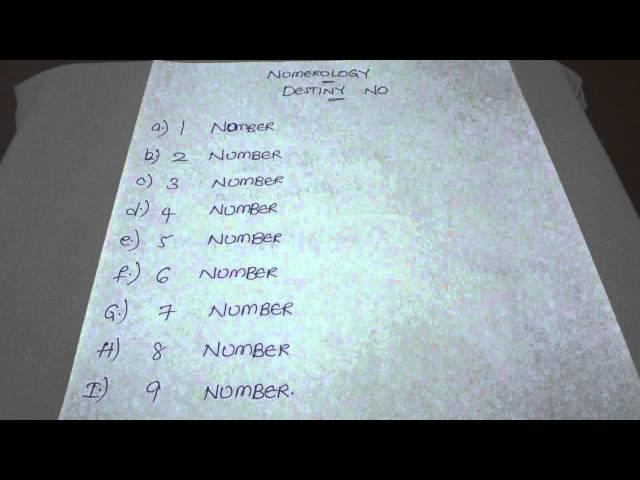 Numerology - Destiny Numbers (Telugu)