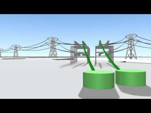 Animation Offshore Grid NL (English)