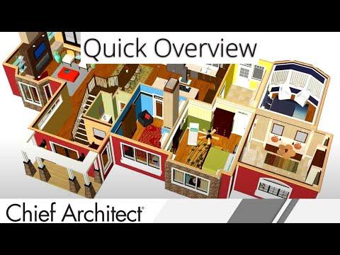 Home Designer 2015 Overview