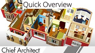 Home Designer 2015 Overview
