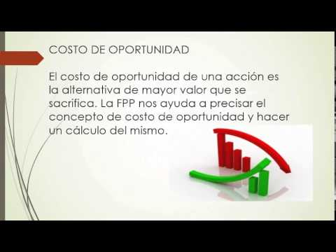 Microeconomia Parkin Pdf