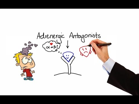 Pharmacology - ALPHA & BETA BLOCKERS - ADRENERGIC ANTAGONISTS ( MADE EASY)