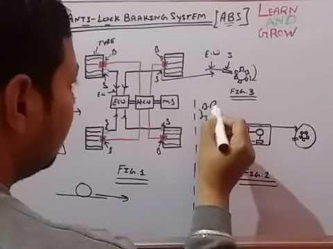 ANTI LOCK BRAKING SYSTEM  (ABS)(हिन्दी )!LEARN AND GROW