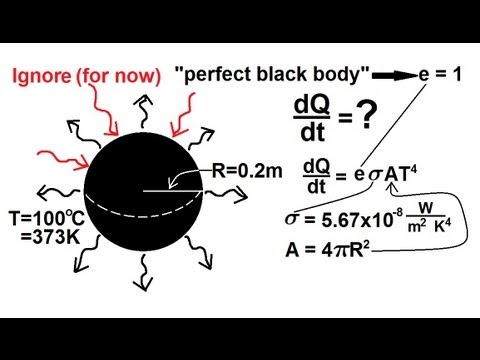 how to make the perfect aim for an experiment