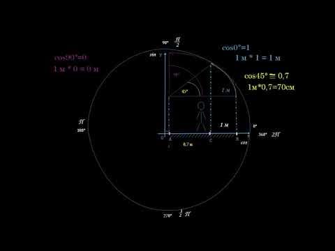 Топология Вселенной (второе доказательство деления на ноль)