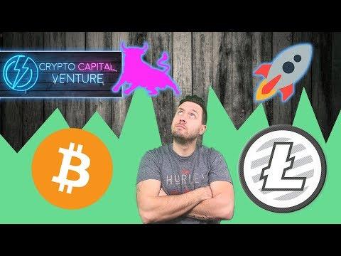 Bitcoin/Litecoin - Impending Bull Run?
