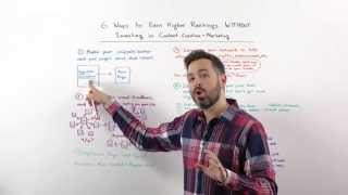 6 Ways to Earn Higher Rankings Without Investing in Content Creation & Marketing - Whiteboard Friday