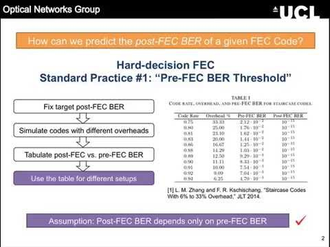 Optical communication systems with soft-decision FEC: replacing the FEC limit paradigm