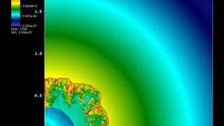 「磁星」(magnetar) 的超新星爆炸模擬。簡單來說,中間有個很大的中子星...