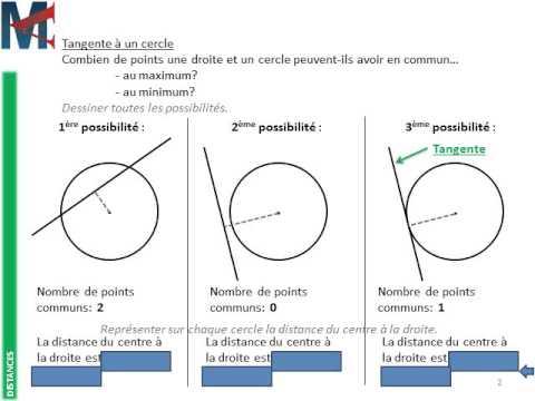 Gabarit de dessin règle cercle Ellipse courbe géométrie