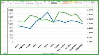 Como hacer un gráfico de doble eje en Excel