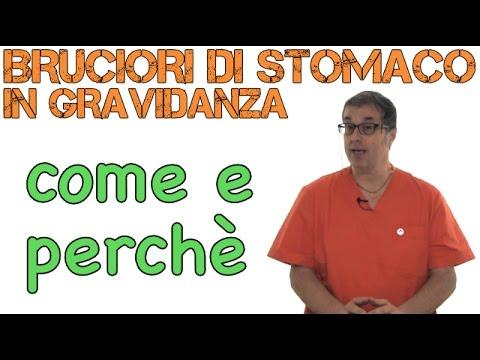 Bruciore di stomaco: 10 cibi e rimedi naturali - GreenMe.it