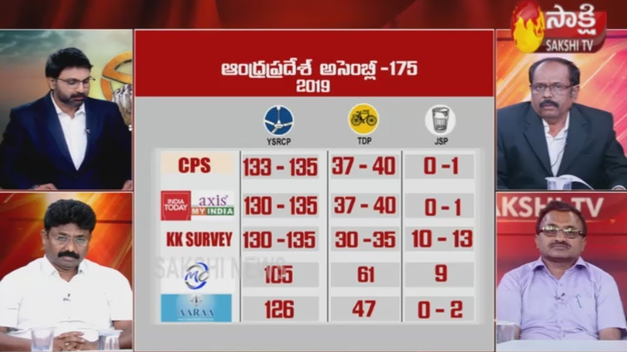 Exit Poll Results 2019 | Andhra Pradesh Assembly Election | Live Updates