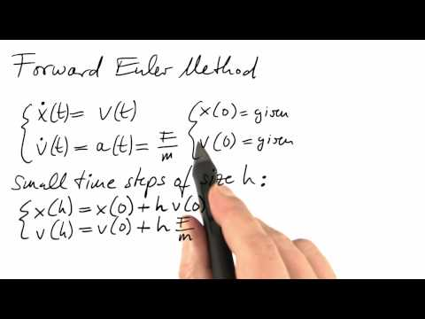 Forward Euler Method - Differential Equations in Action