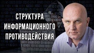 Дмитрий Таран. Структура информационного противодействия