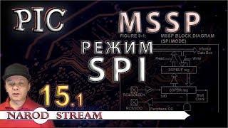 Программирование МК PIC. Урок 15. Модуль MSSP. Режим SPI. Часть 1