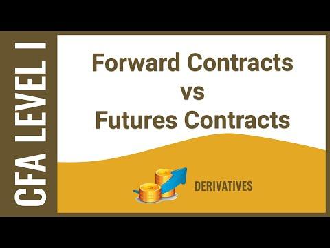 CFA Level I Derivatives - Forward Contracts vs Futures Contracts