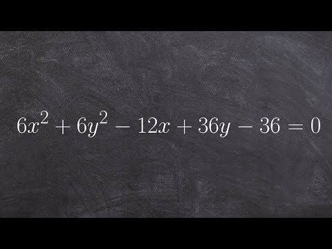 Learn How To Classify Conic Sections
