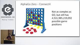 AlphaGo Zero: Under the hood