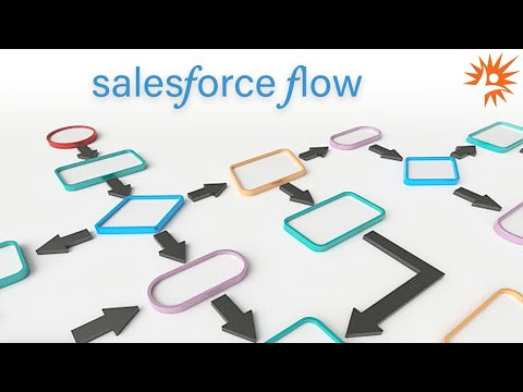 Free Webinar   What You Need to Know About Salesforce Flow