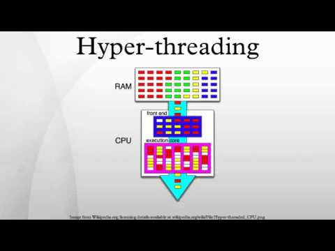 Hyper trading system