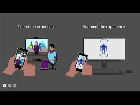 Engaging customers on any platform using Microsoft Graph ... | B111