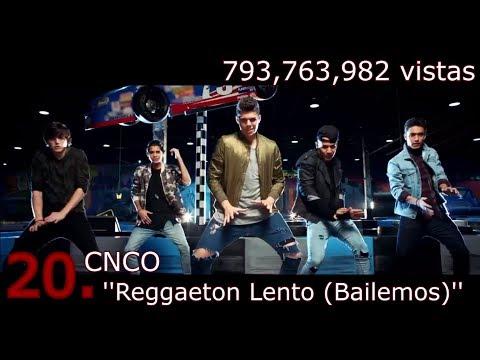 Top 100 Canciones En Español Mas Vistas En Youtube  (Actualización 2017)