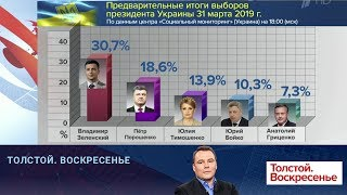 на Украине завершилось голосование на выборах президента