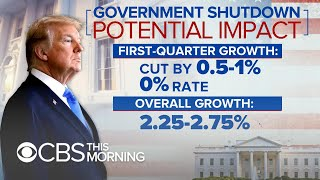 How the government shutdown is impacting the economy