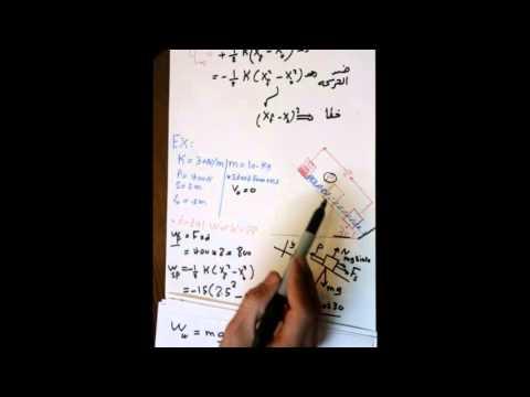 Dynamics Chapter 14 - Part 1