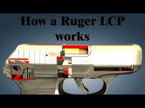 How a Ruger LCP works