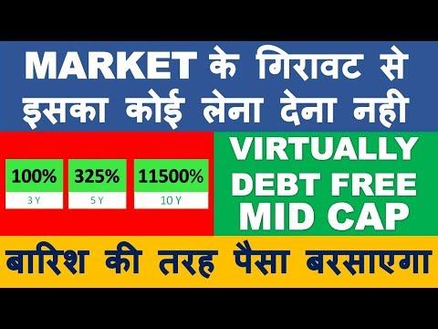 best-mid-cap-share-for-long-term-investing-|-multibagger-stocks-2019-india-latest-|-zero-free-share
