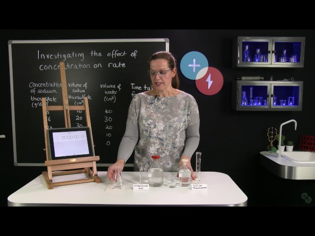 Rate of Reaction - Positive Charge GCSE Chemistry