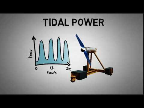 Nova Innovation: Tidal Power + Energy Storage
