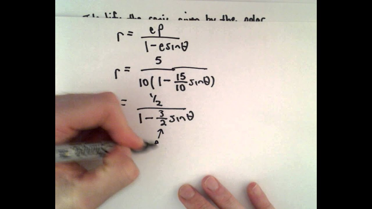 Polar Form Of A Conic Finding The Type The Directrix And