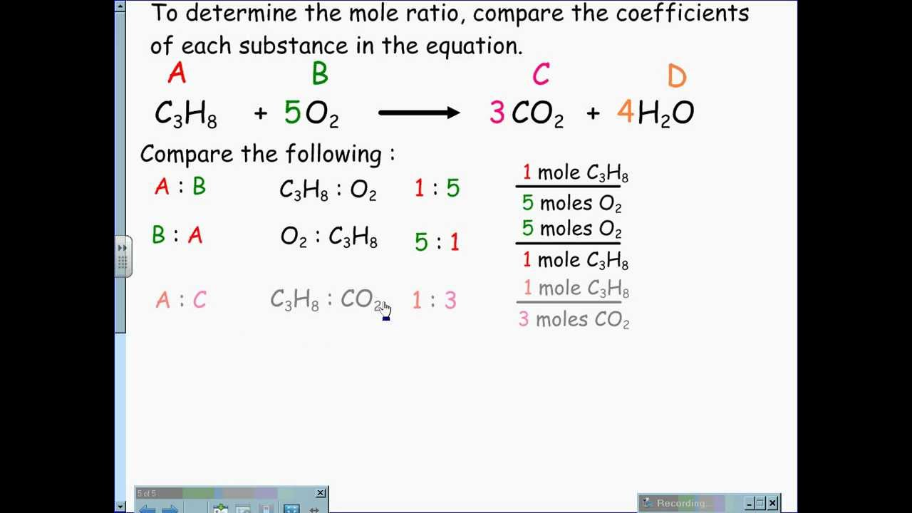 finding the ratio of moles of Conclusion: the optimum ratio (the stoichiometric ratio in the equation), in general, is the ratio of the solutions that cause the most reactants to be used up and the most products to be produced.