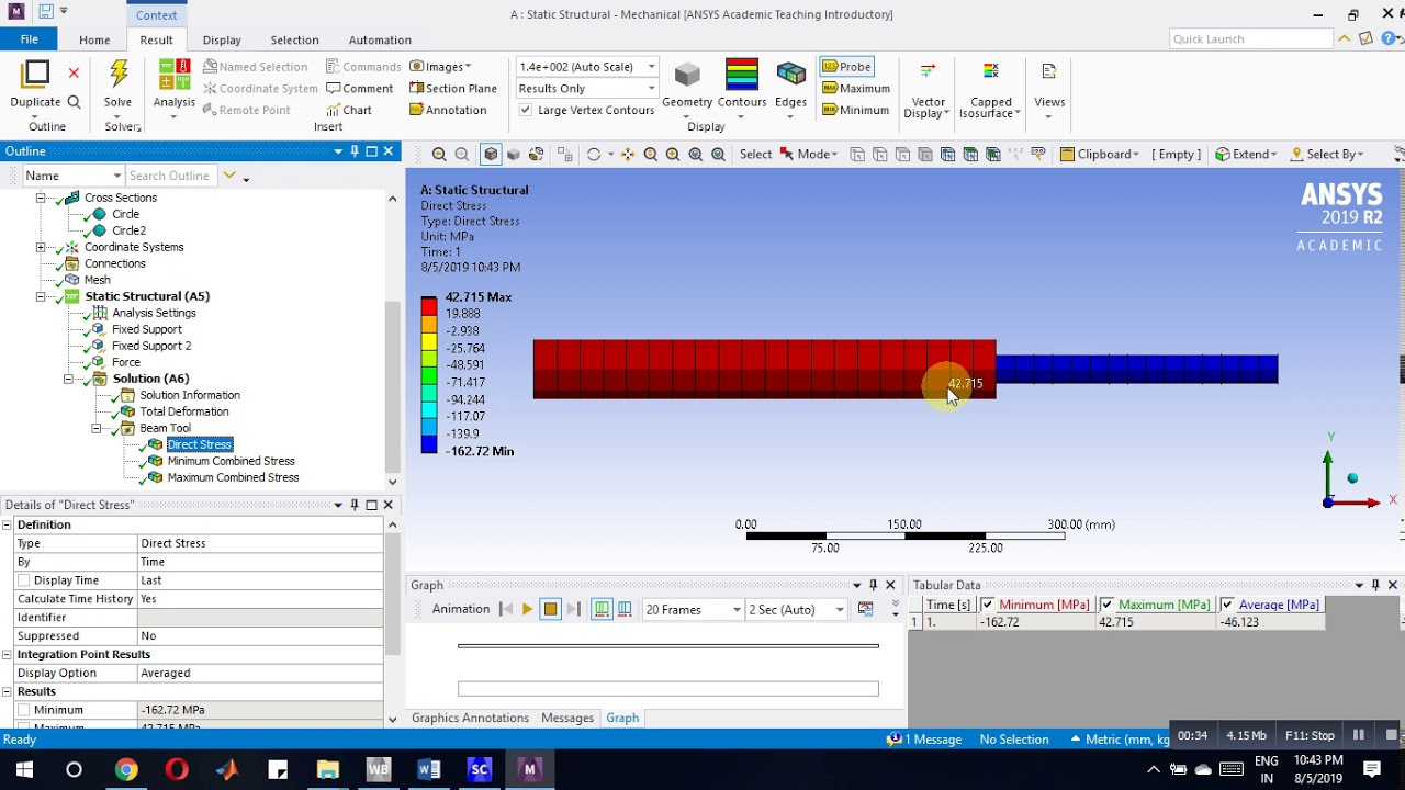 ANSYS 2019 R2 tutorial for beginners | Stepped Bar ...