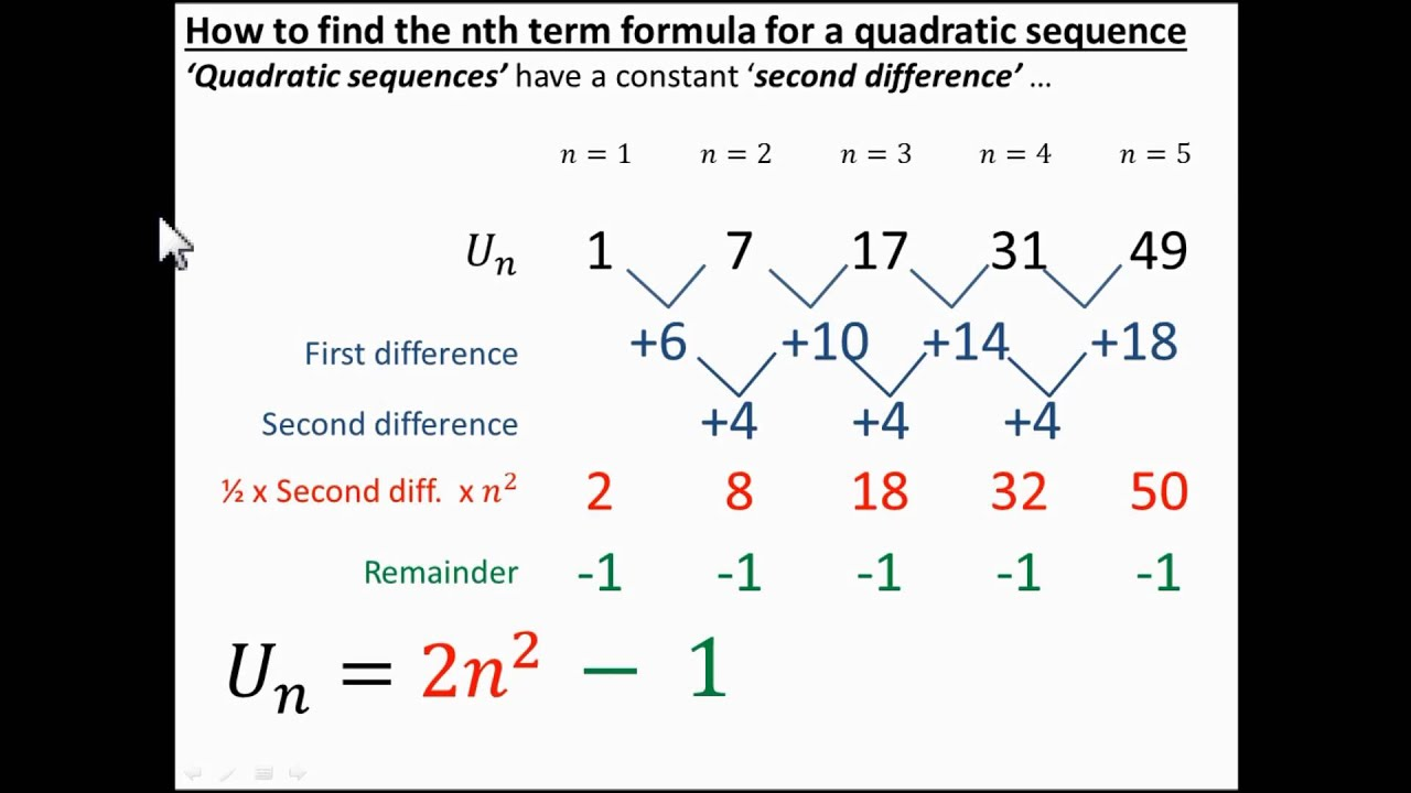 A6 3 Quadratic Sequences