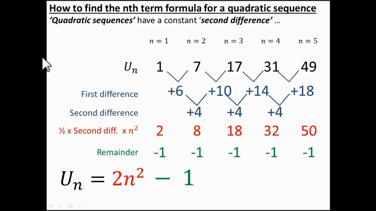 A6 3 Quadratic Sequences