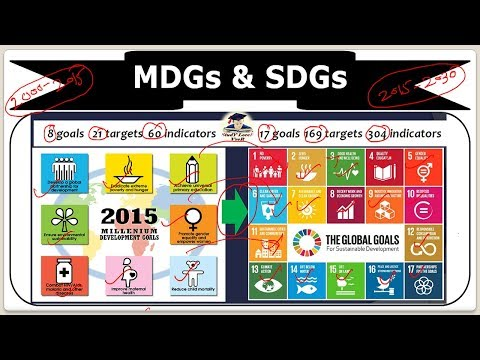 Trick To Remember SDGs (Sustainable Development Goals) and MDGs(millennium development goal) by VeeR