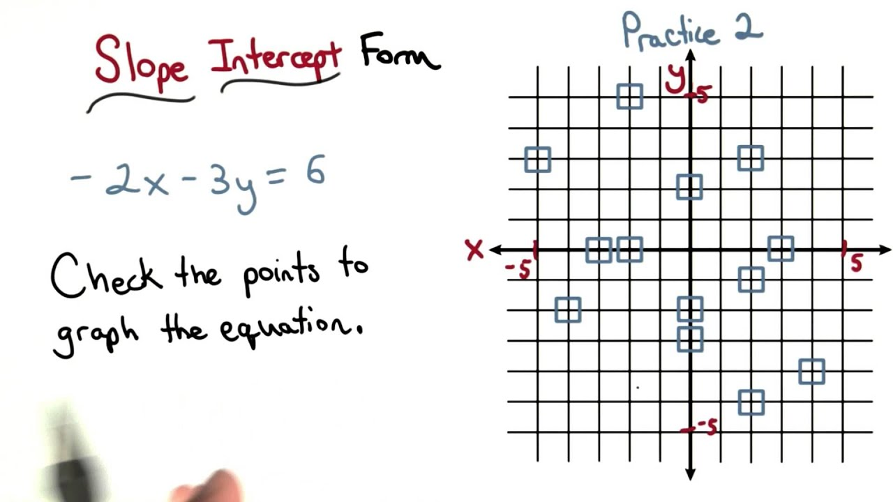Slope intercept form visualizing algebra youtube slope intercept form visualizing algebra falaconquin