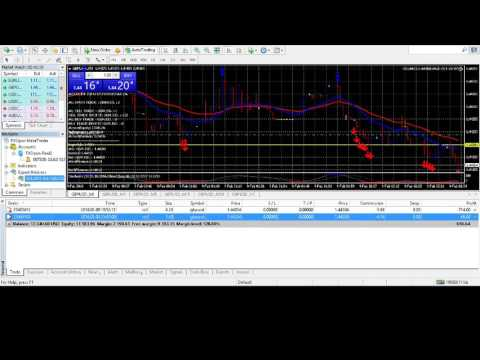 Fake forex live account