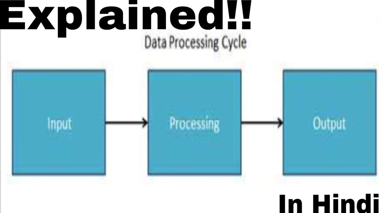 the data processing cycle