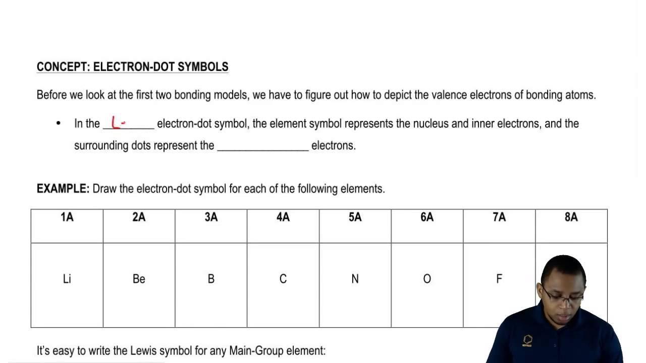 Understanding Lewis Dot Symbols Youtube