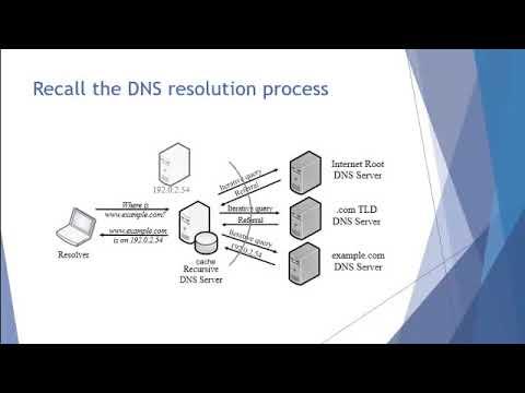 DNS Domain Hijacking