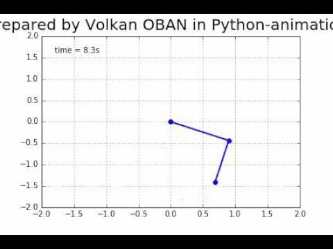 Python animation example