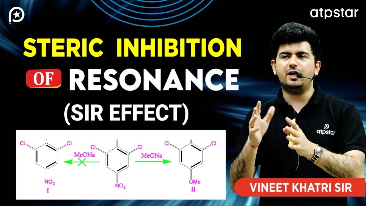 Steric Inhibition of Resonance (SIR effect) - IIT JEE Concepts in Hindi